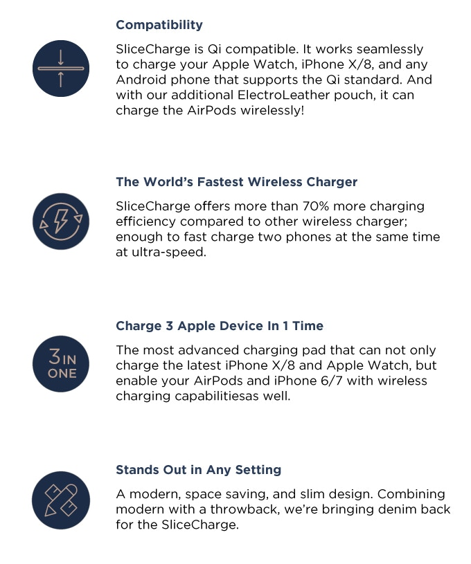 competitive price dd8d2 eac17 SliceCharge The Fastest 3in1 Apple Devices Wireless Charger by ...