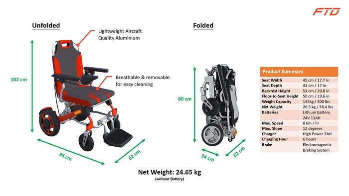 The specification of power wheelchair