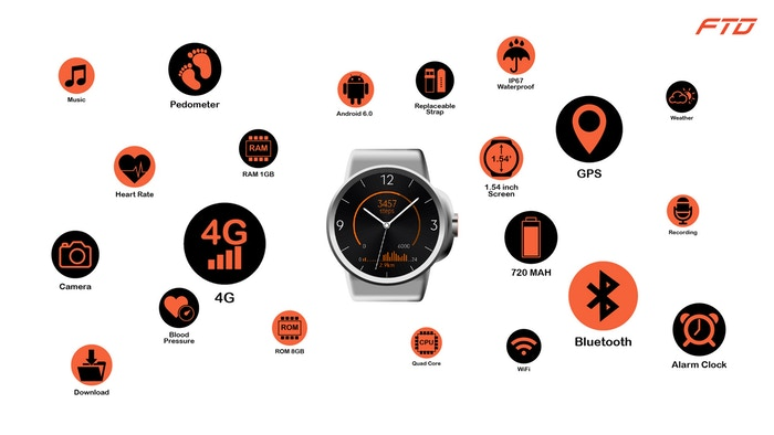 The specification of smartwatch