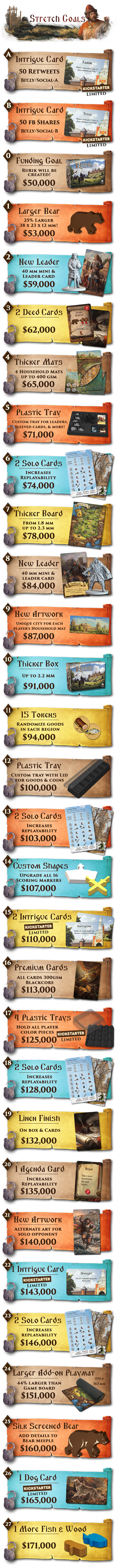 All stretch goals unlocked!