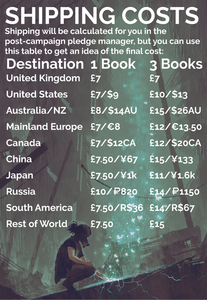 Click through for a spreadsheet of shipping costs!