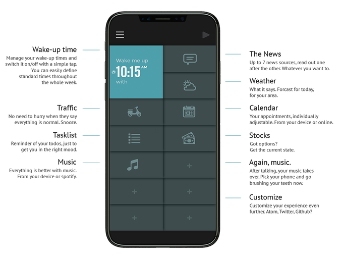 Overview: What can TalkClok read out for you? Image shows working prototype.