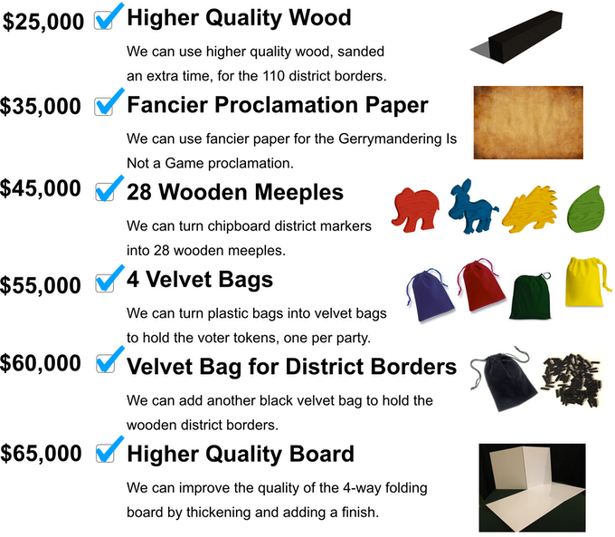 You unlocked ALL stretch goals! Thanks for making this campaign better than we ever imagined :)