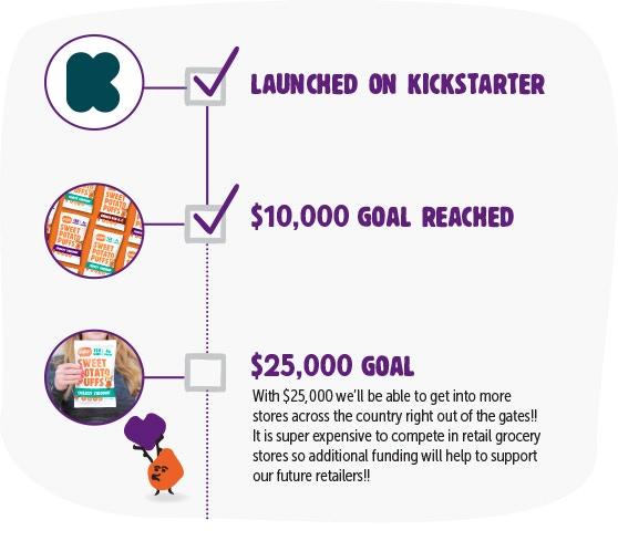 Help us reach our stretch goal!