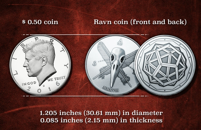 comparing the real $.50 and Ravn's (RENDERING)