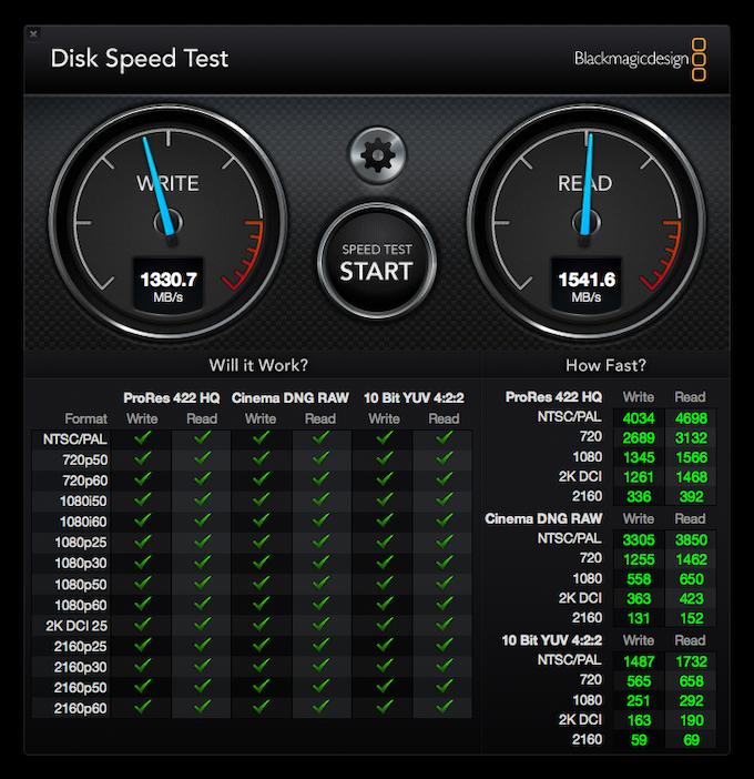 960GB Speedtest on Late 2013 MBP