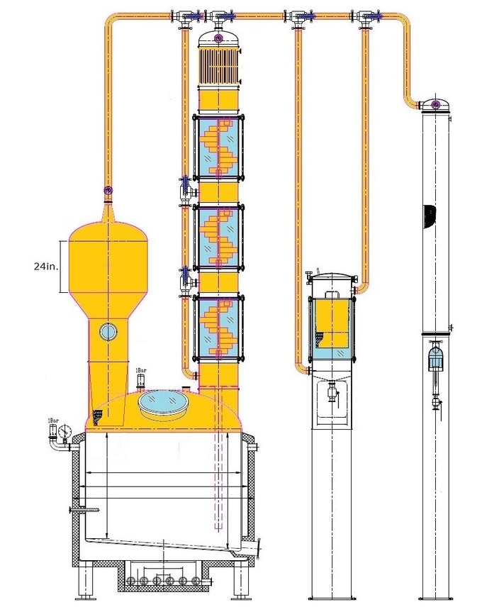 Our future expandable still with columns.  This will allow is to grow capacity while maintaining our quality.  Plus it will be a work of art.  The center column will have cascading waterfall of distilling spirits as it runs..