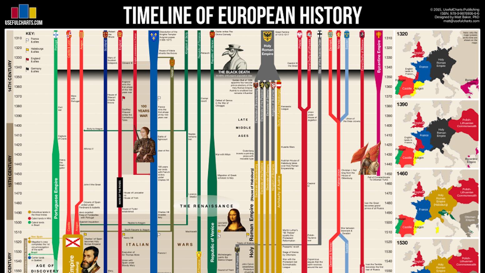 timeline of european history by matt baker kickstarter