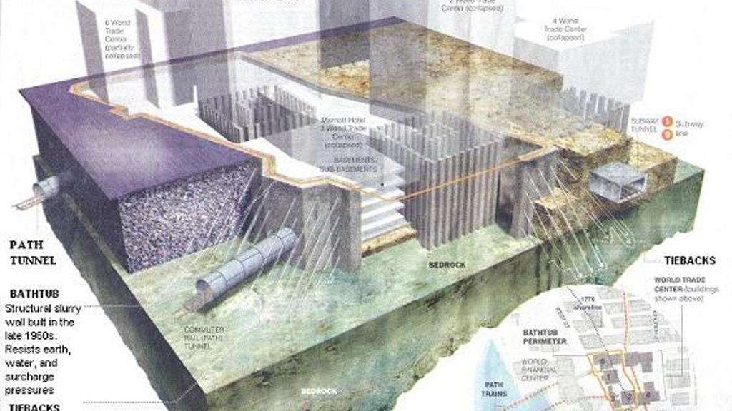 Project image for The Ground-Zero 9/11 Virtual Reality Museum