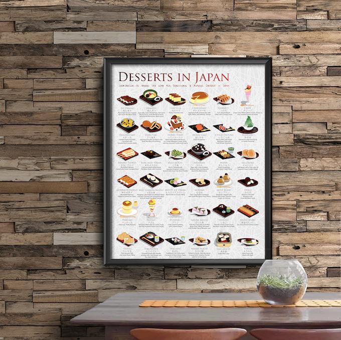 """Desserts in Japan"",  16"" x 20"""