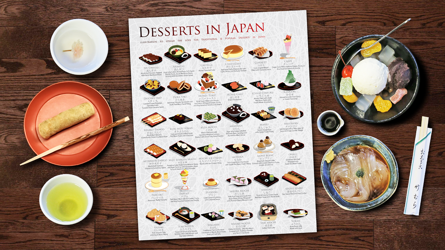 "Inspired by ""Kantaro: The Sweet Tooth Salaryman,"" this illustrated graphic Introduces 36 Traditional and Popular Desserts in Japan!"