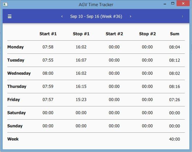 AVG Time Tracker