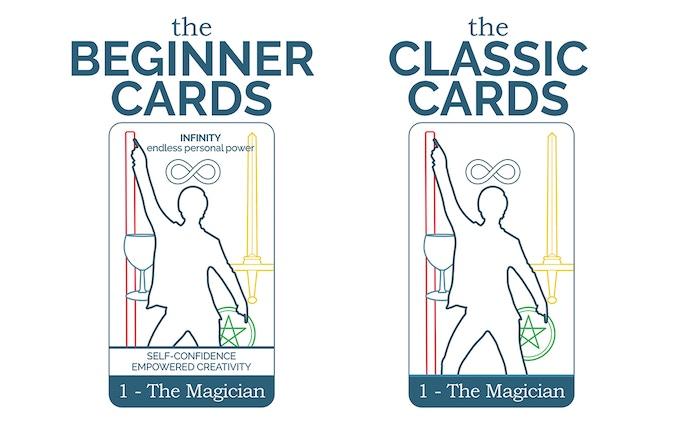 The Simple Tarot Deck: modern tarot cards with keywords by