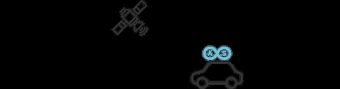 simpleRTK2B standalone configuration