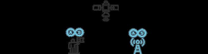 simpleRTK2B base rover configuration