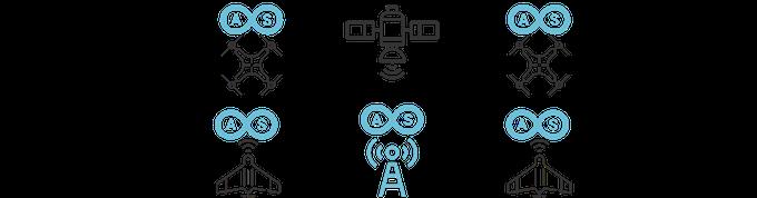 simpleRTK2B base multiple rovers configuration