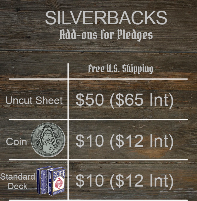 Add these to your pledge. We'll ask you after the project what any additional funds are for.