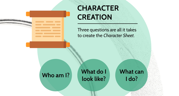 The character creation phase takes few minutes and is conducted through a pure storytelling standpoint.
