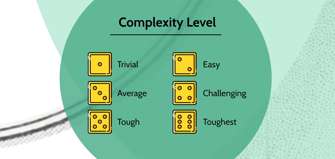 EVENT complexity levels. Players can choose between rolling the dices and choosing a narrative outcome based upon their character's skill level.