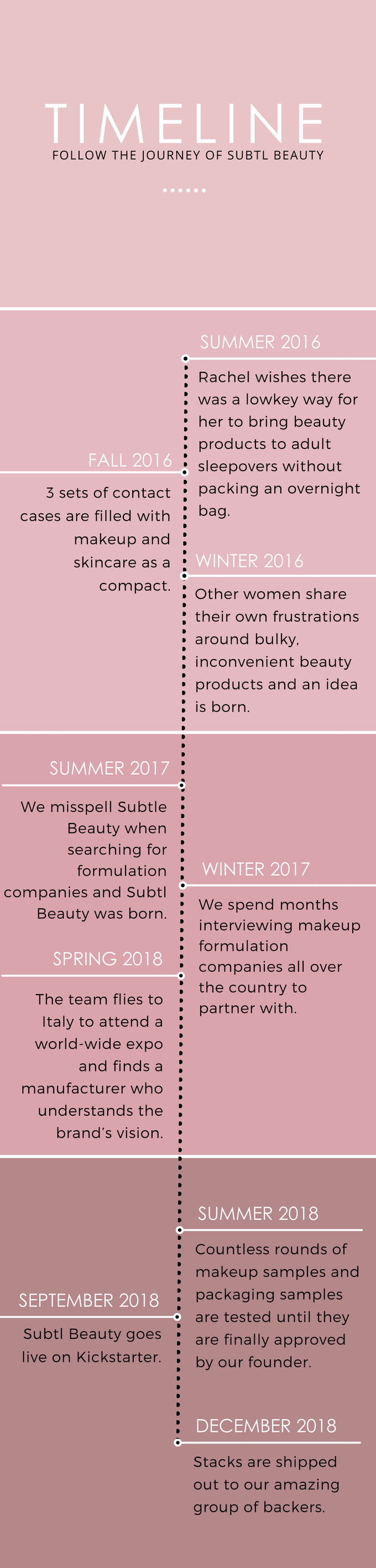 Subtl Beauty - The Ultimate Makeup Brand For Women On The Go by