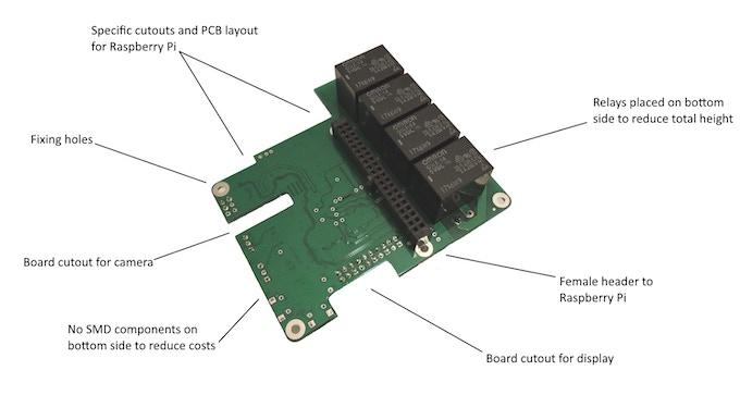 BioControle : Aquaponic and hydroponic Raspberry interface
