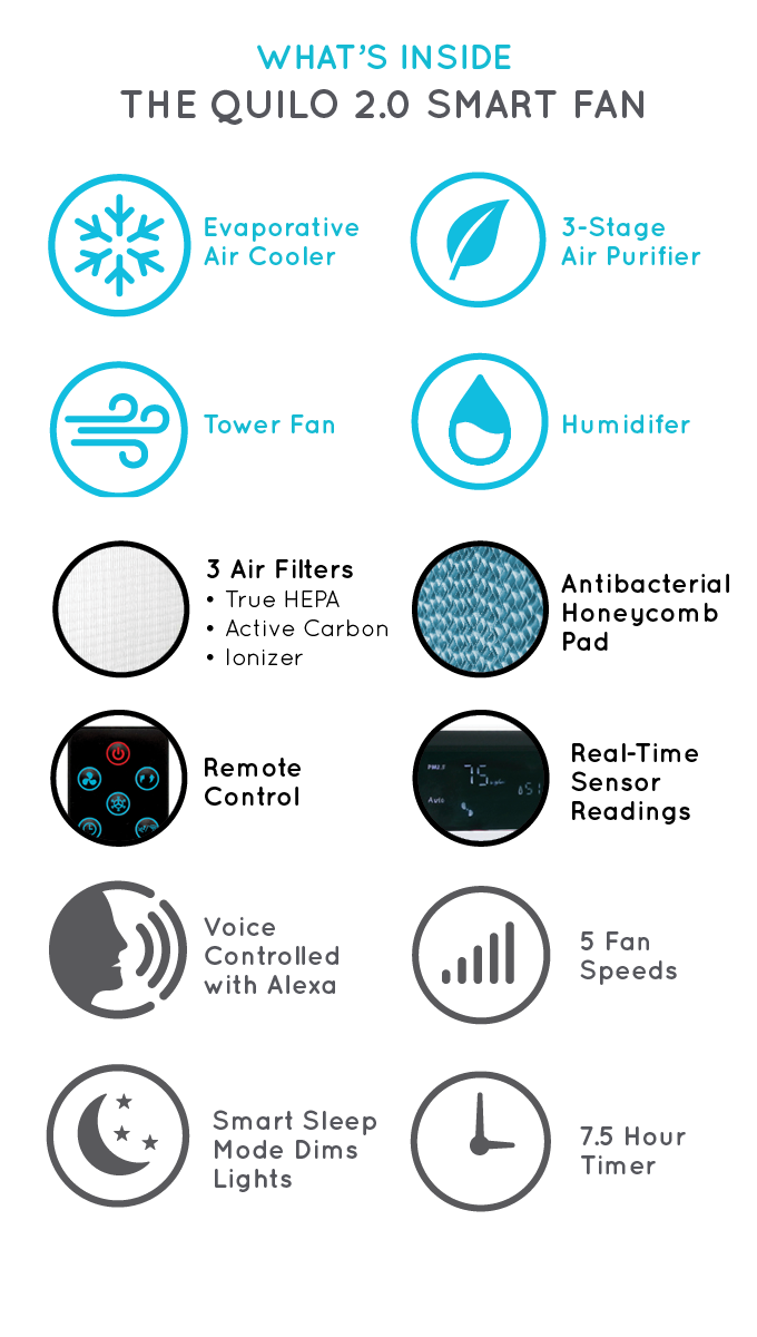 Quilo 2.0: The Smart Air Cooler with True HEPA Air Purifier