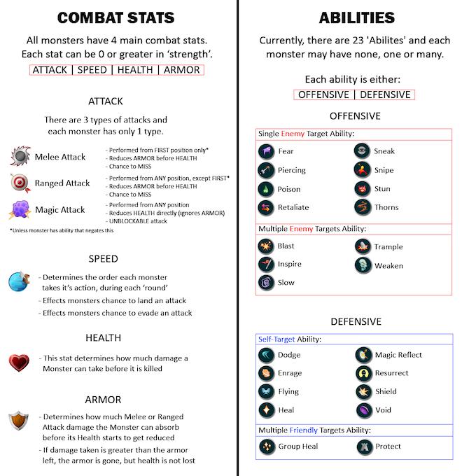 Dragon Block C Stats