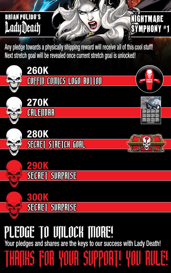 Pledge to unlock more!