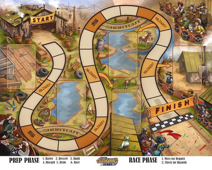 The basic track has 5 slots for random hazards!