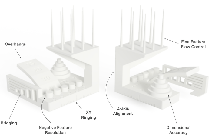 Toward Better 3D Printers: A New Test From Autodesk and