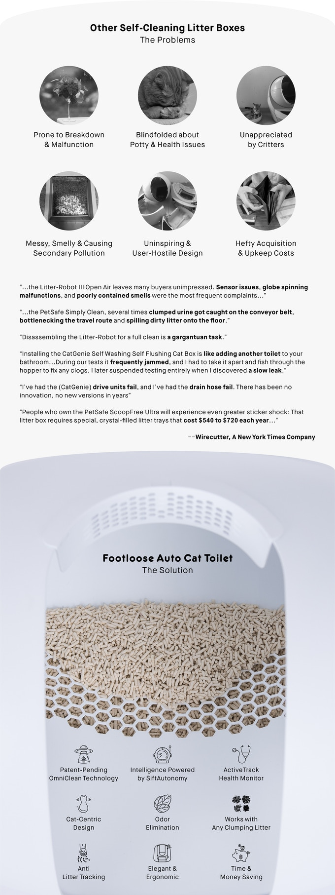 Footloose: Next-Gen Automatic & Health-Tracking Cat Potty by Petato