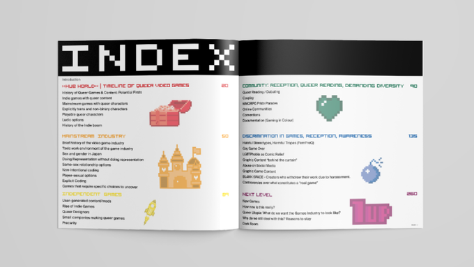 The index offers an overview of the exhibition's sections and much more.