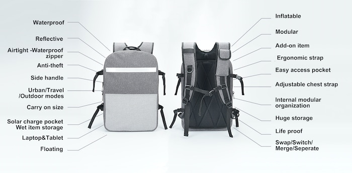 3a50836d4197 Next Innovation Backpack: Floatable, Modular, and Waterproof by Next ...