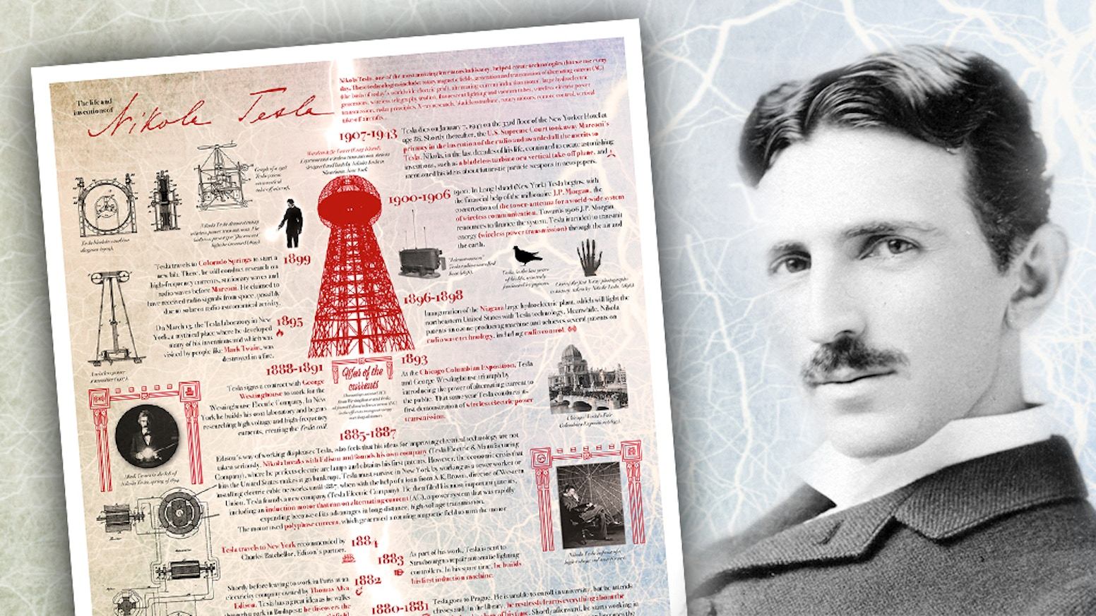 An infographic poster that reviews the life and inventions of Nikola Tesla (printed and digital)... with interactive audio!