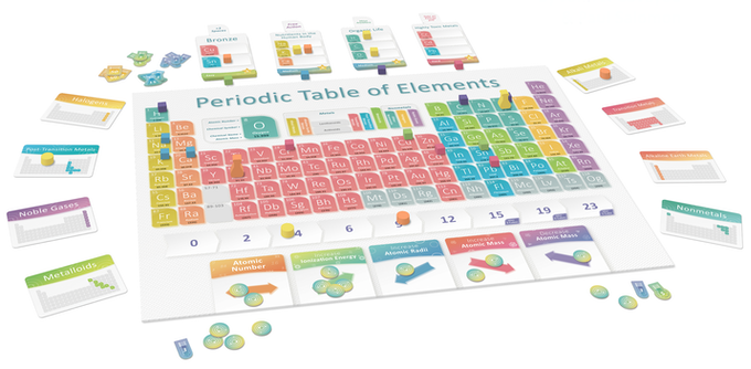 Periodic a game of the elements by john coveyou genius games designed around the periodic table of elements as well as some of the most fundamental principles in chemistry that can be derived from the structure urtaz Images