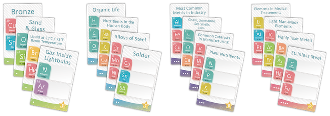 Periodic A Game Of The Elements By John Coveyou Genius Games