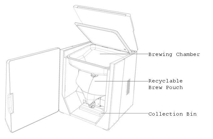 BEERMKR: All-in-one craft beer brewing machine by Aaron