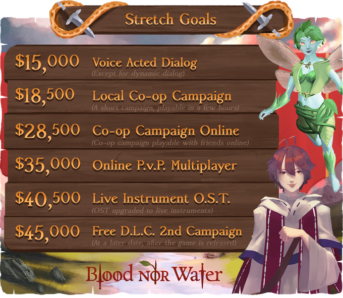 Stretch goals are here!