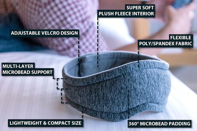 Voyage Sleep Mask | The Compact 360° Padded Sleep Mask by