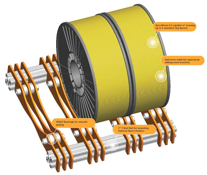 SpoolBoss: Open Source 3D Printer Filament Management