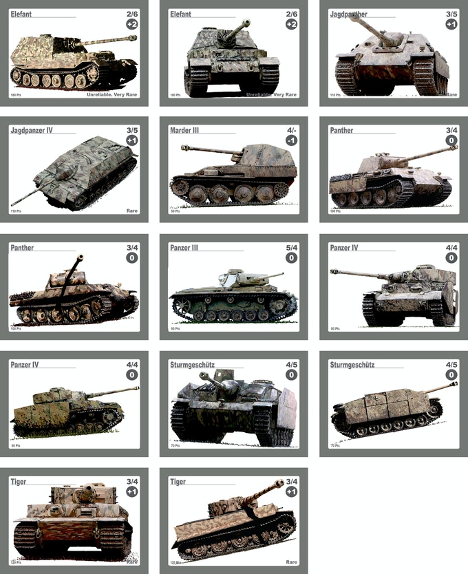 Example of some of the German forces