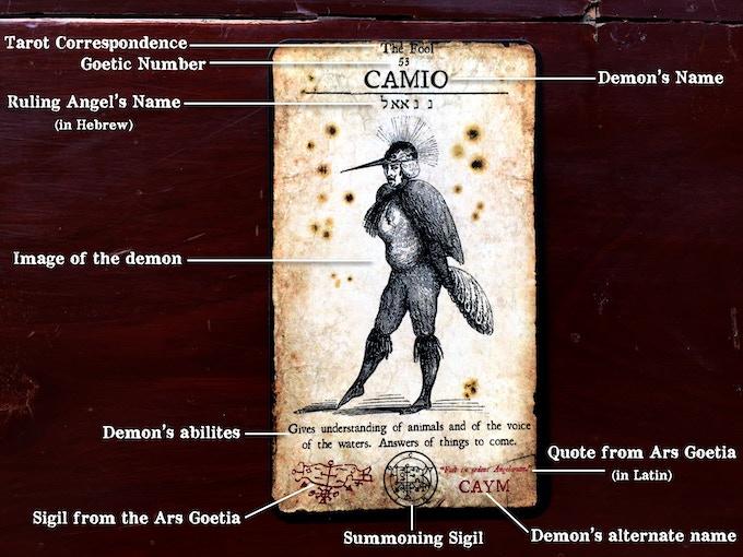 The Demon-Possessed Tarot by Travis McHenry — Kickstarter