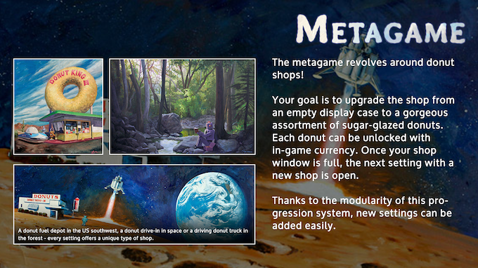 """The Metagame"" description from our development team"