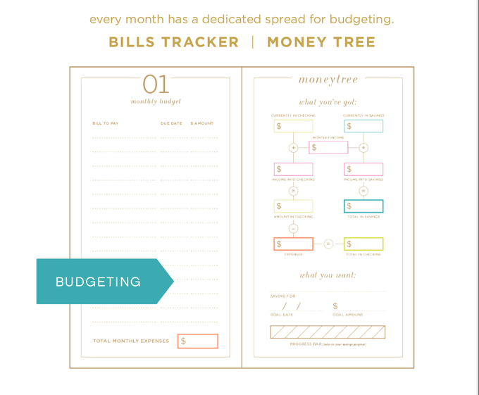 each month has a dedicated space for budgeting
