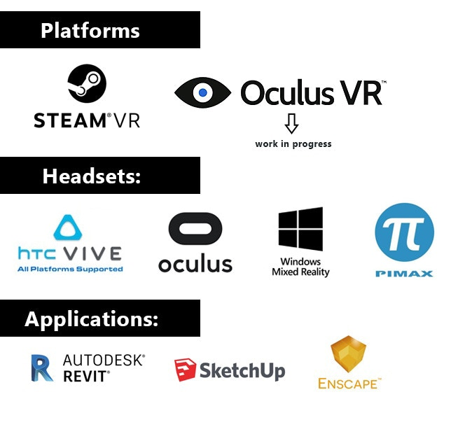 Cybershoes: A Step into Virtual Reality Games by Cybershoes