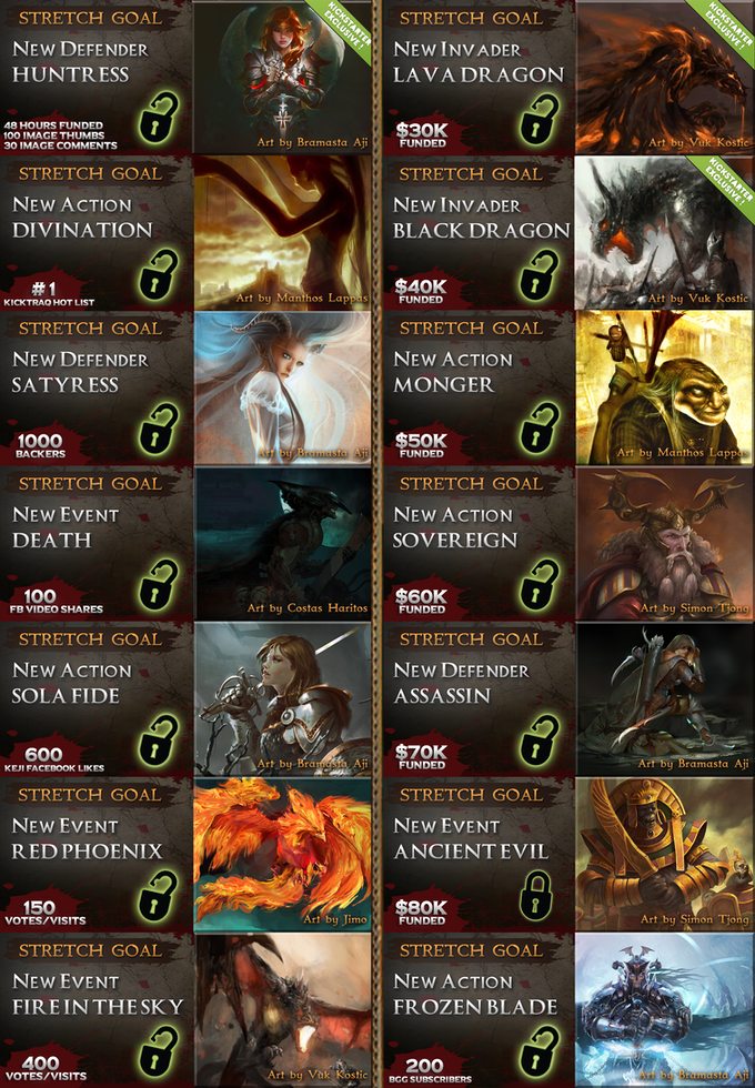 More Stretch Goals may be revealed as campaign progresses