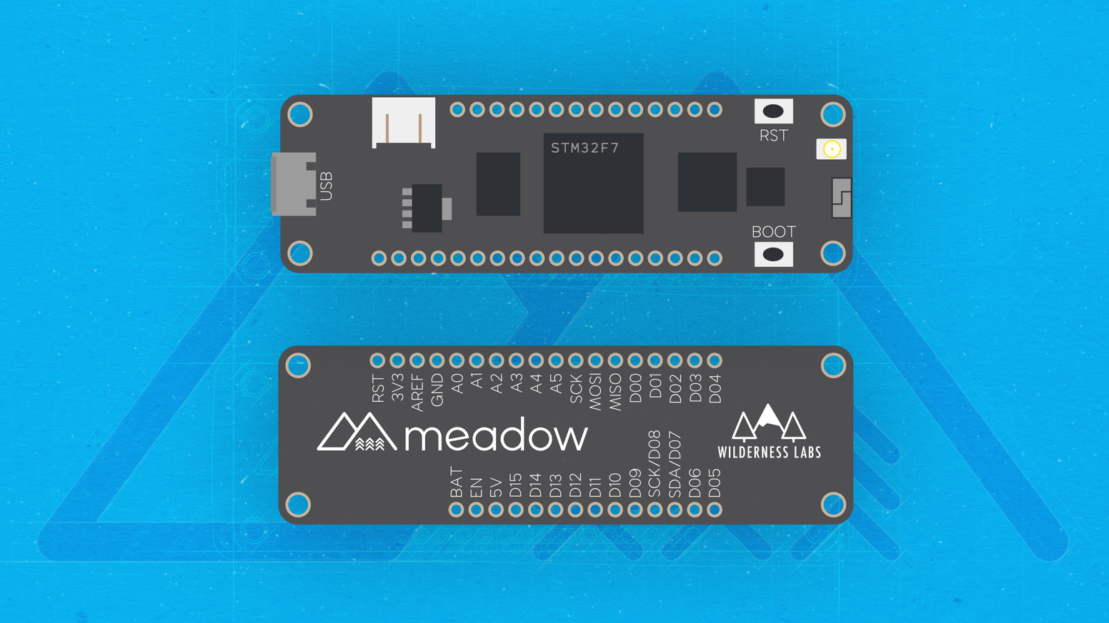 Meadow: Full-stack  NET Standard IoT platform  by Wilderness Labs