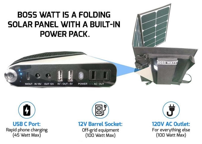 Boss Watt Solar Panel with a Wall Socket