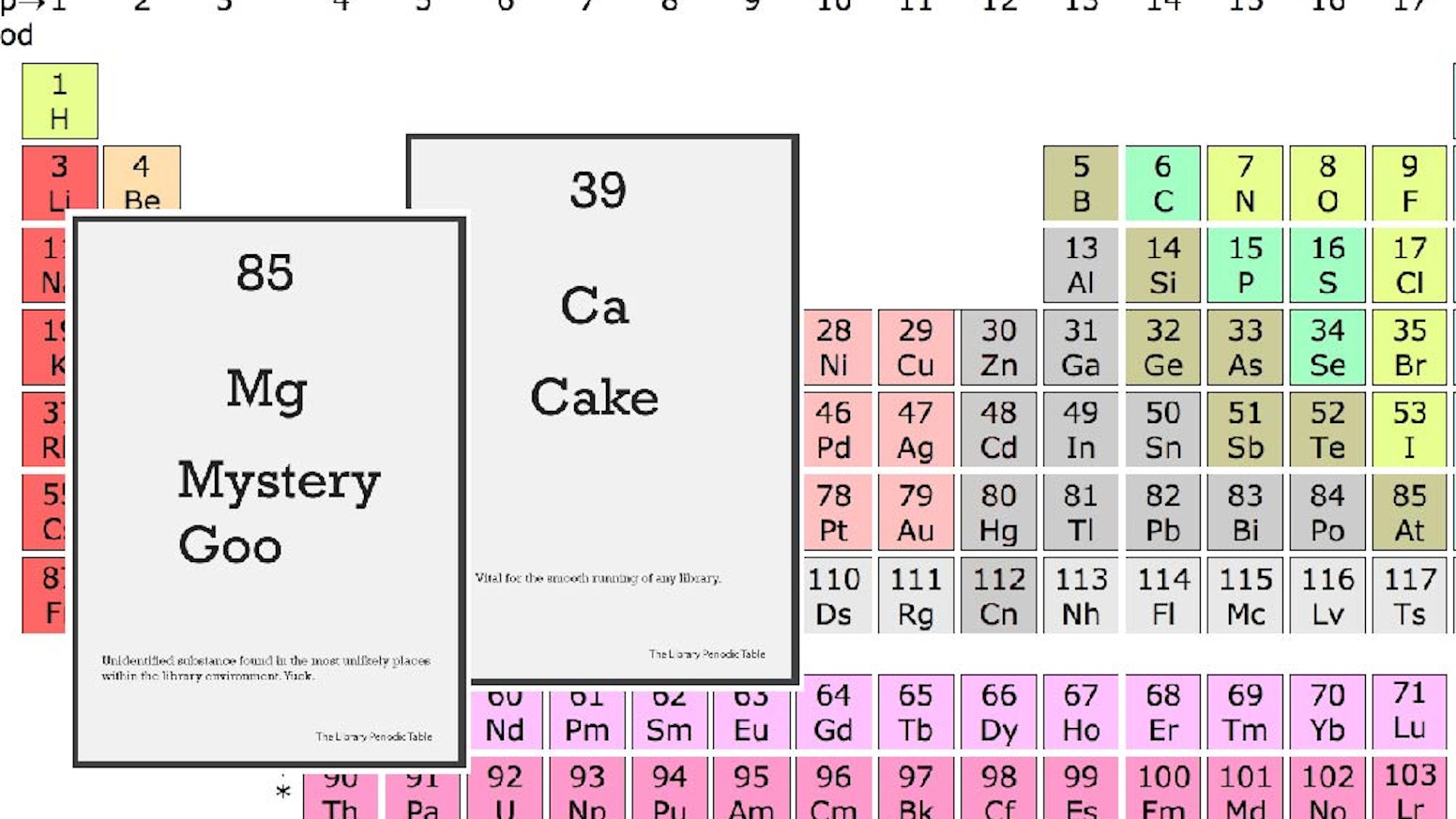 A Library Periodic Table By Andrew Walsh Kickstarter