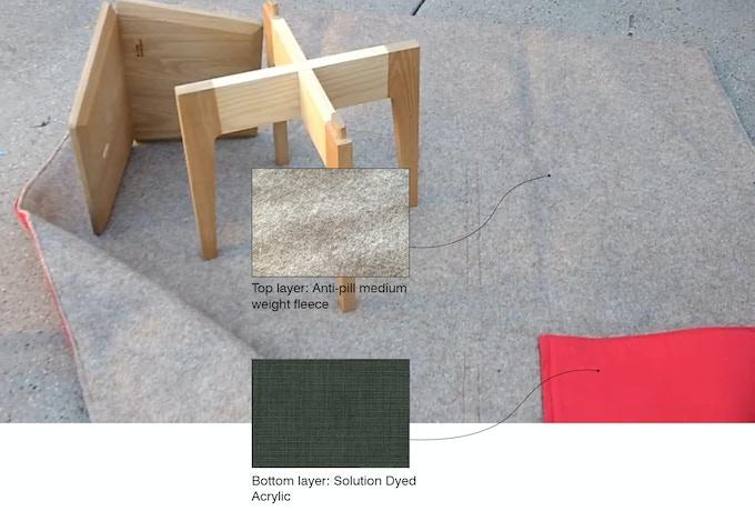 Tablestool blanket - new fabric specs